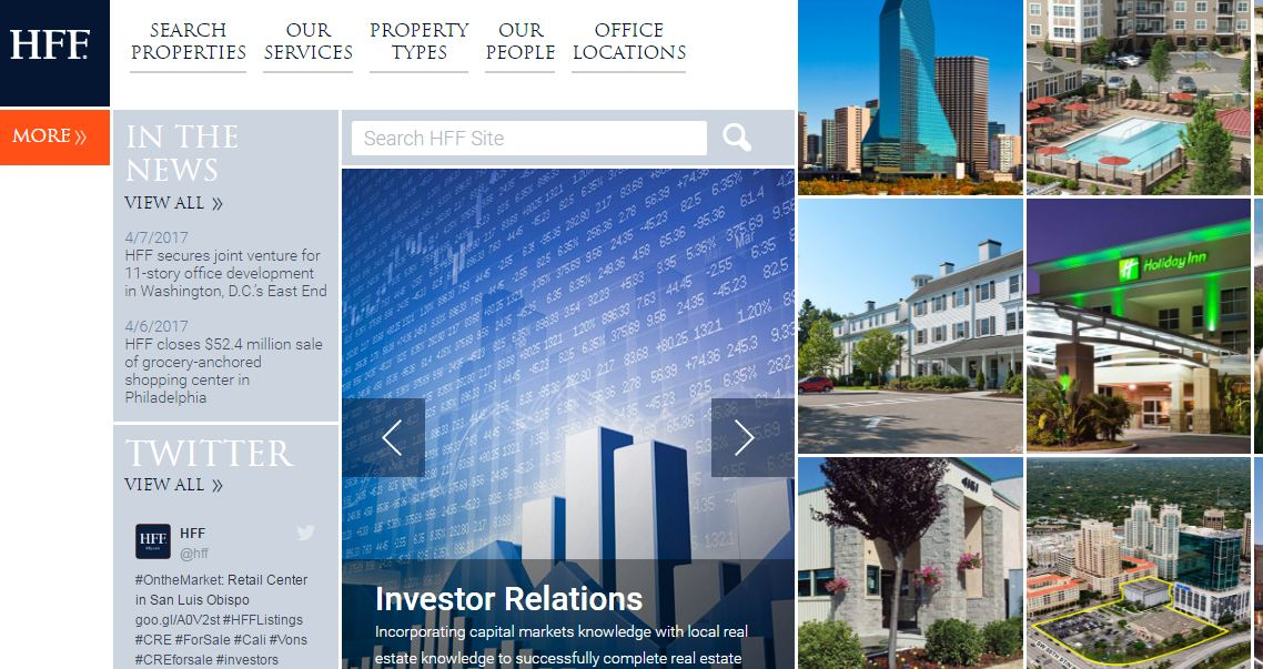 Best Real Estate Companies in the World 2019