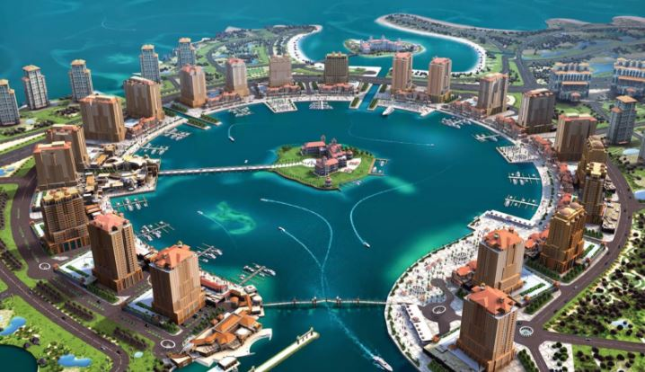 Richest Countries in the world 2019
