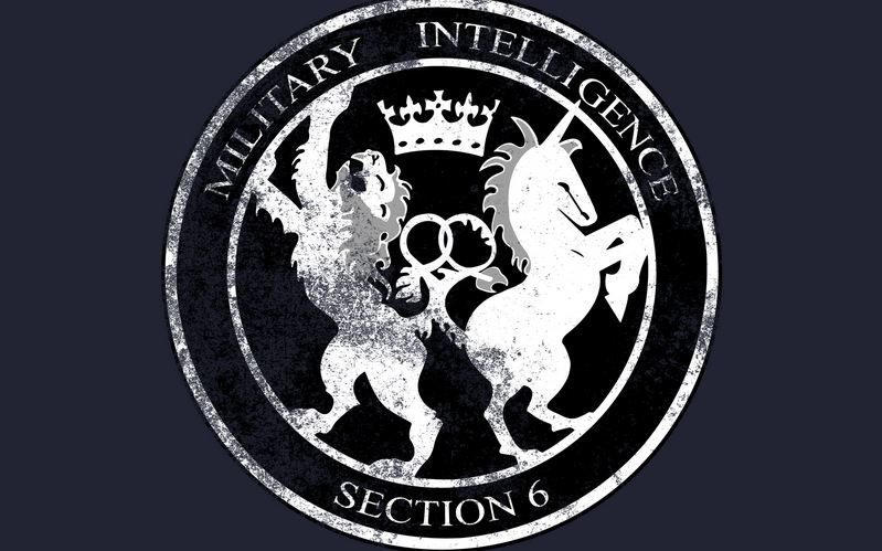 Best intelligence agencies in the world 2019