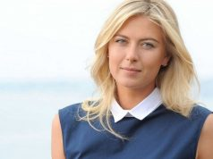 Maria Sharapova Top Most Popular Hottest Female Tennis Players of All Time 2018