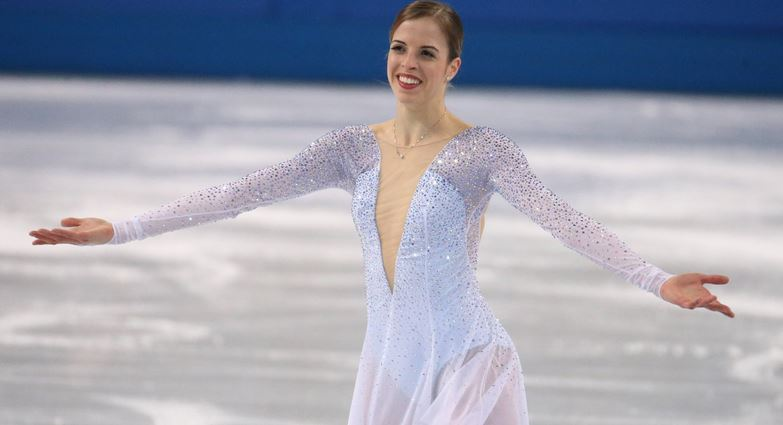 Hottest female figure skaters